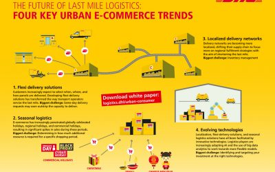 DHL/Euromonitor identify last mile challenges for e-commerce